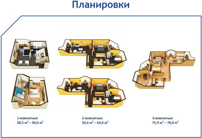 ЖК Первый Юбилейный планировка квартир
