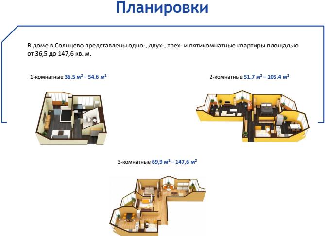 Планировка ЖК Солнцево