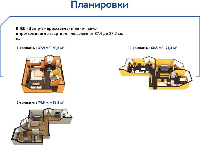 Планировка квартир ЖК Центр 2