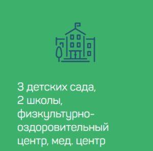 mikrorajon_novoe_medvedkovo