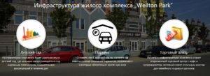 zhk_wellton_park_novaya_sxodnya